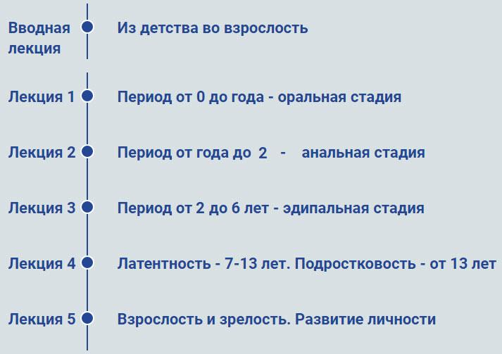 0nm. Этапы.jpg