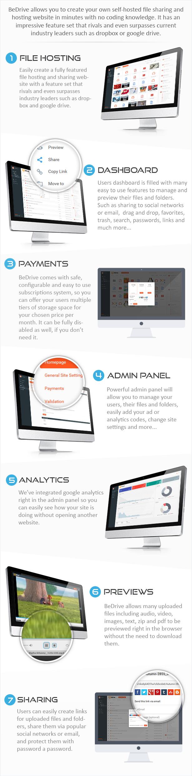 bedrive-features.jpg