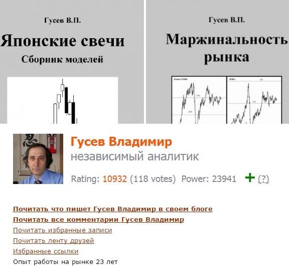 Свечной анализ от трейдера с 23-летним стажем   Складчина ...