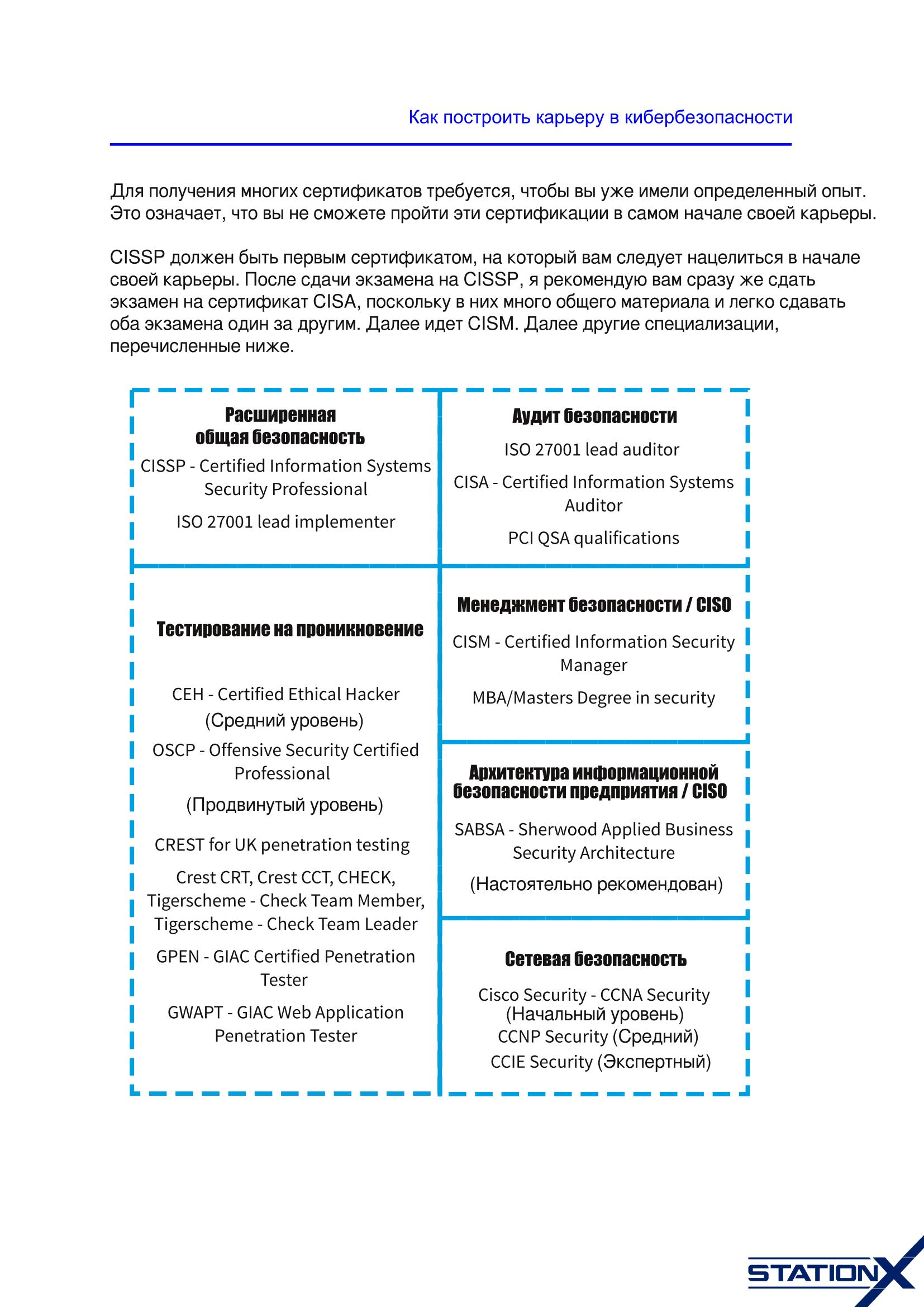 Как_построить_карьеру_в_кибербезопасности-4.png