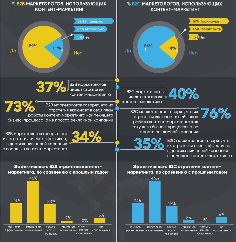 контент план инфографика.jpg