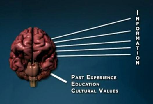 Овладение искусством стратегического мышления (Ч4) | [Infoclub.PRO]