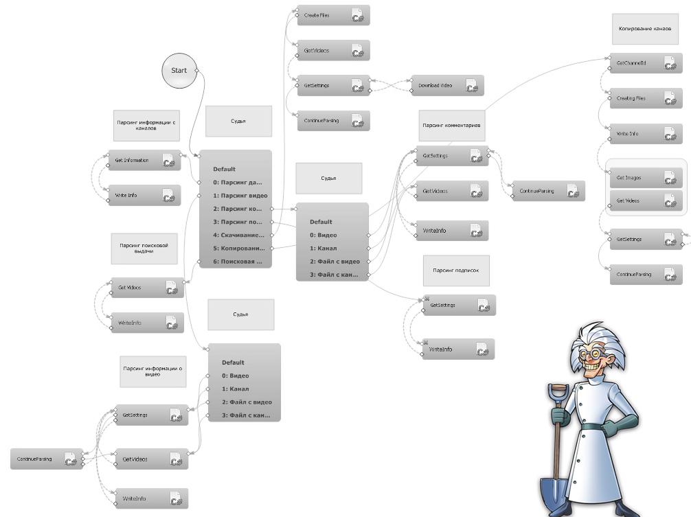 ProjectMaker for ZennoPoster v5.11.4.0 by ZennoLab.jpg