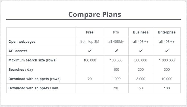 publicWWW - Compare Plans.png