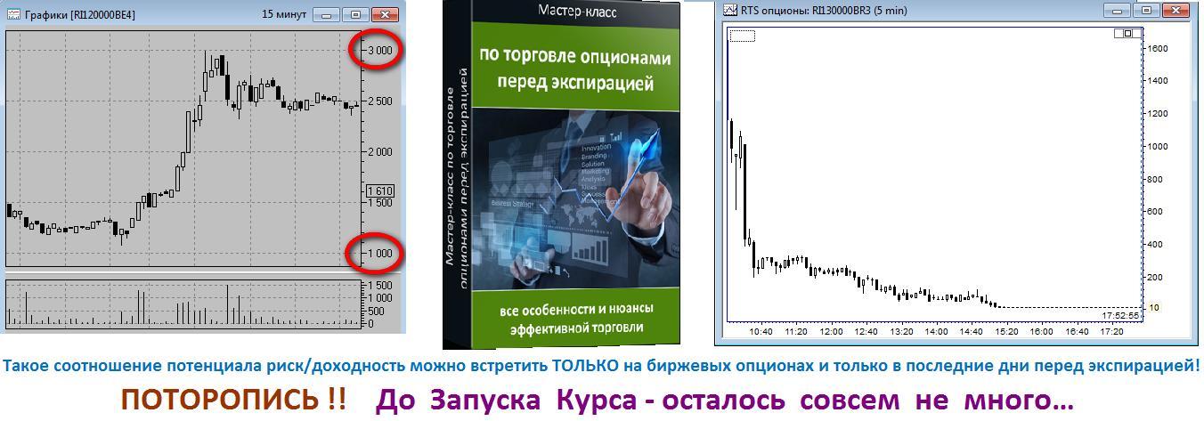 Реклама Мастер-Класса по ОПЦИОНАМ-1.JPG