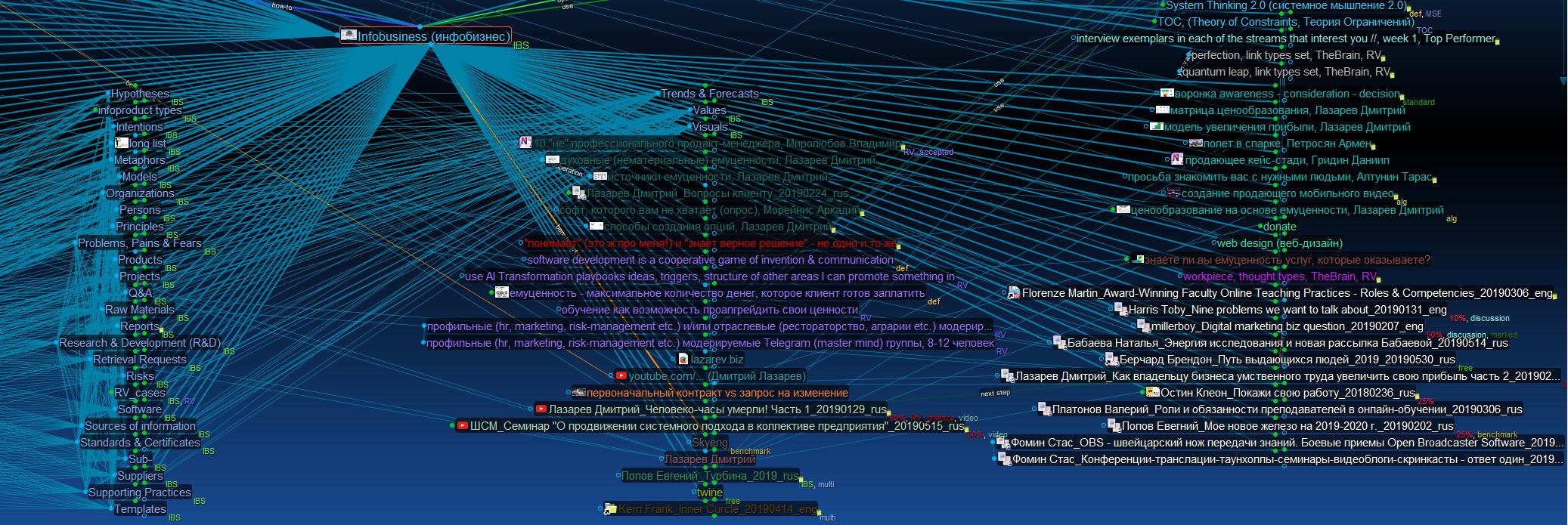 RV_Infobusiness (part)_20190605.jpg
