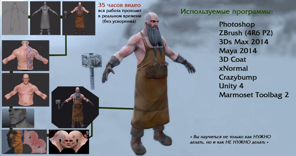 Ben Douglas] Главкузнец - создание игрового персонажа (Maya