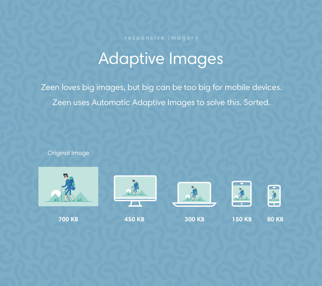 zeen-adaptive.jpg