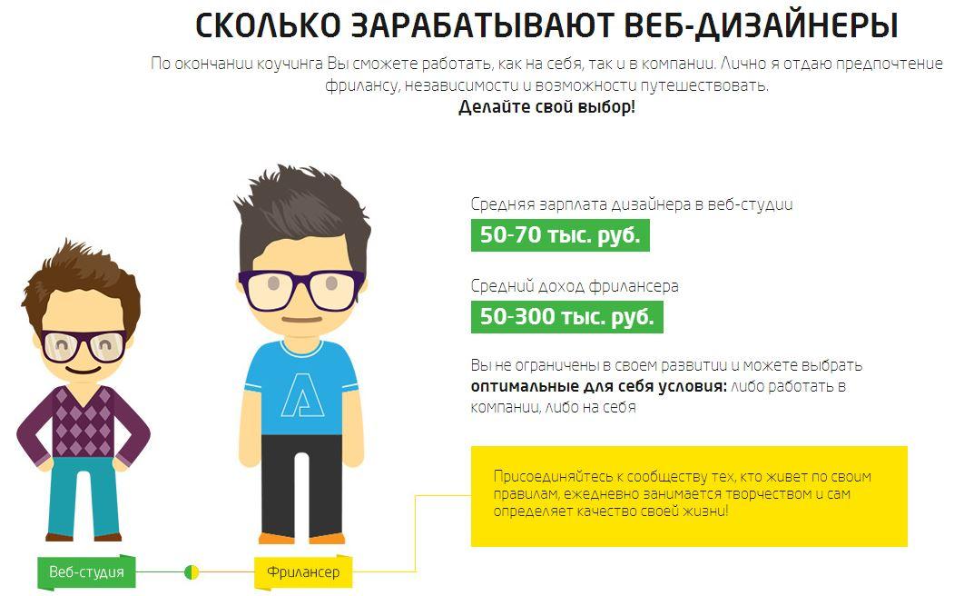 Сколько зарабатывает фрилансер веб дизайнер freelance sap